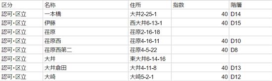 2017-02-24_23h02_10
